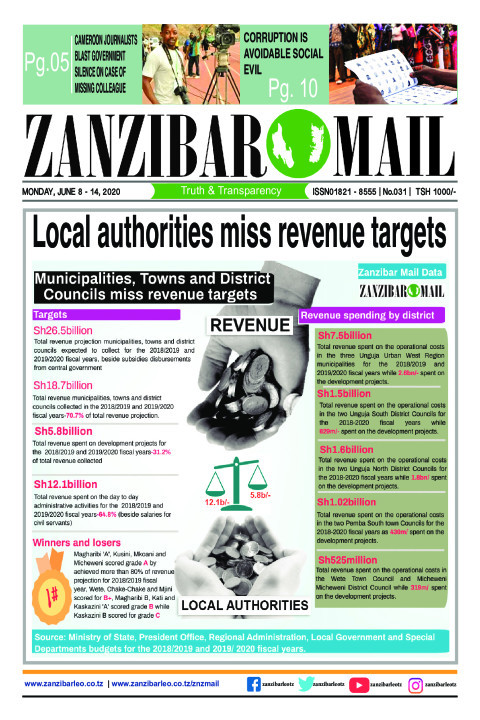 Local authorities miss revenue targets | ZANZIBAR MAIL