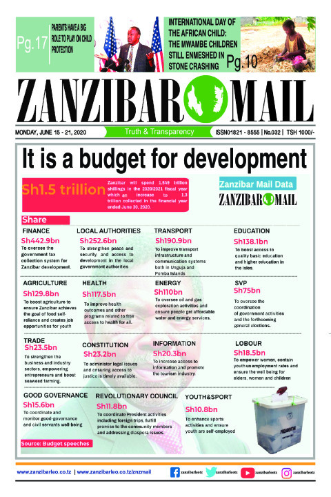 It is a budget for development | ZANZIBAR MAIL