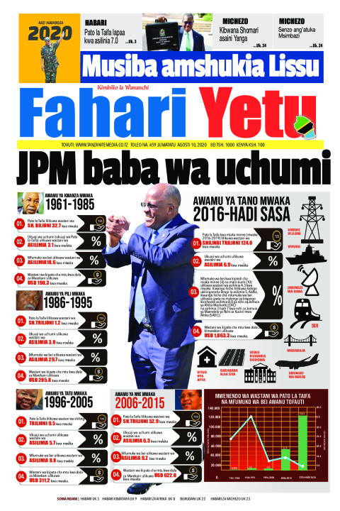 JPM BABA WA UCHUMI  | Fahari Yetu